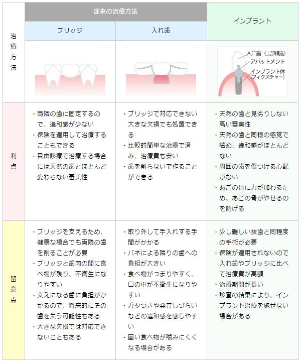 news_2805_02